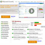 Keyword Country for PPC thumbnail image