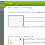 SearchMetrics Essentials Social thumbnail image
